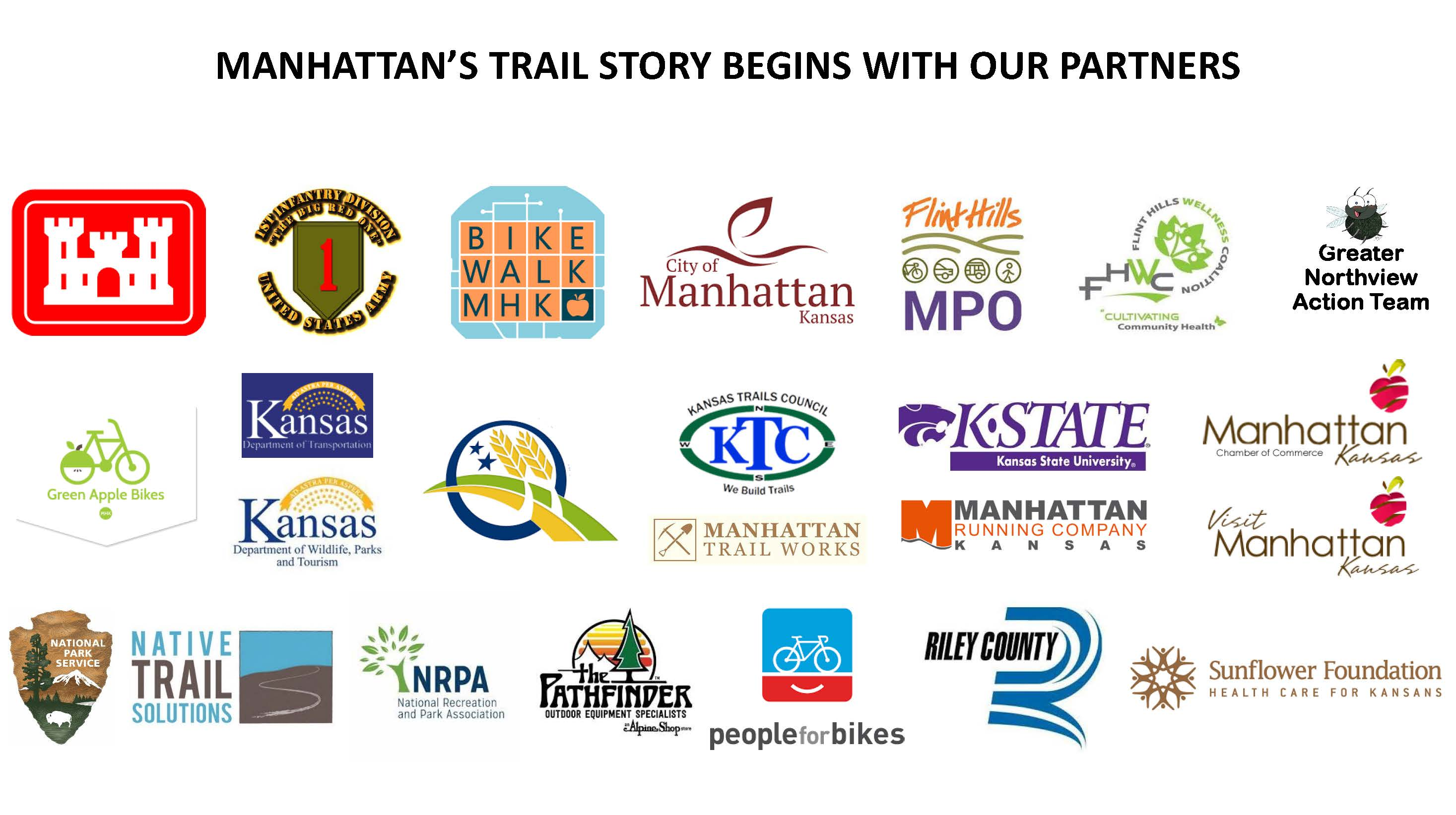 Manhattan Trails Partners